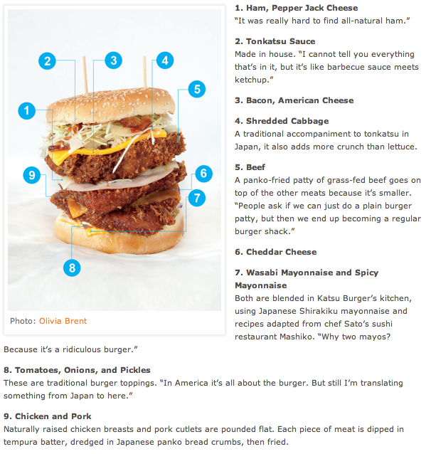 Olivia Brent Seattle Food Photographer Katsu Burger Magazine